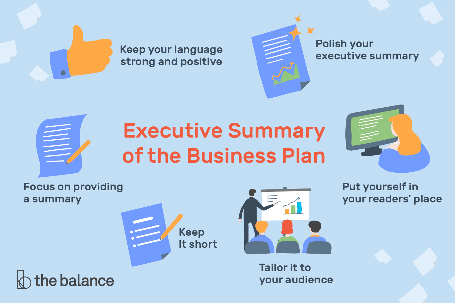 How Do You Write a Business Plan for an Investor?